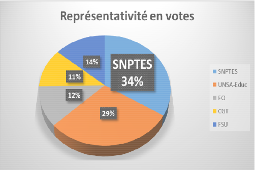 capa-votes-2014.png
